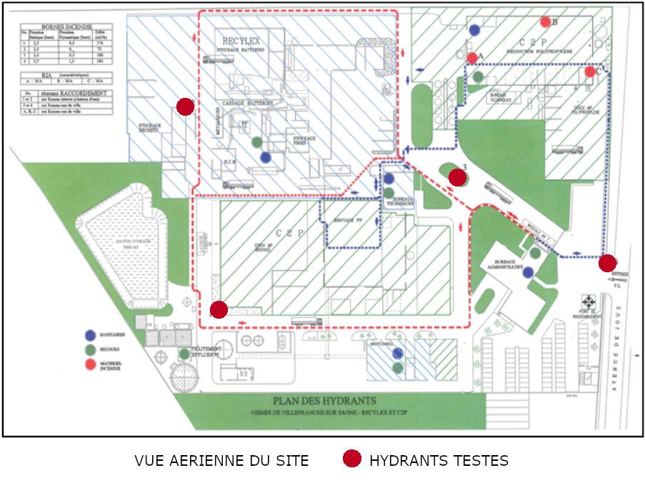 vue aérienne du dispositif de défense extérieure contre l'incendie du site RECYLEX à ARNAS dans le Rhône